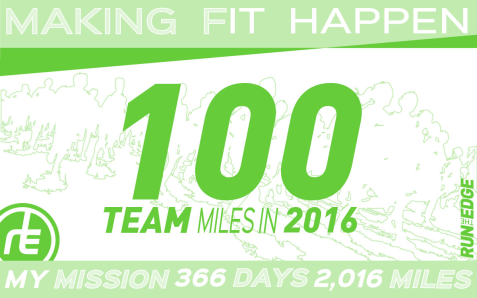 Our team hit our first milestone this week! GO TEAM!!